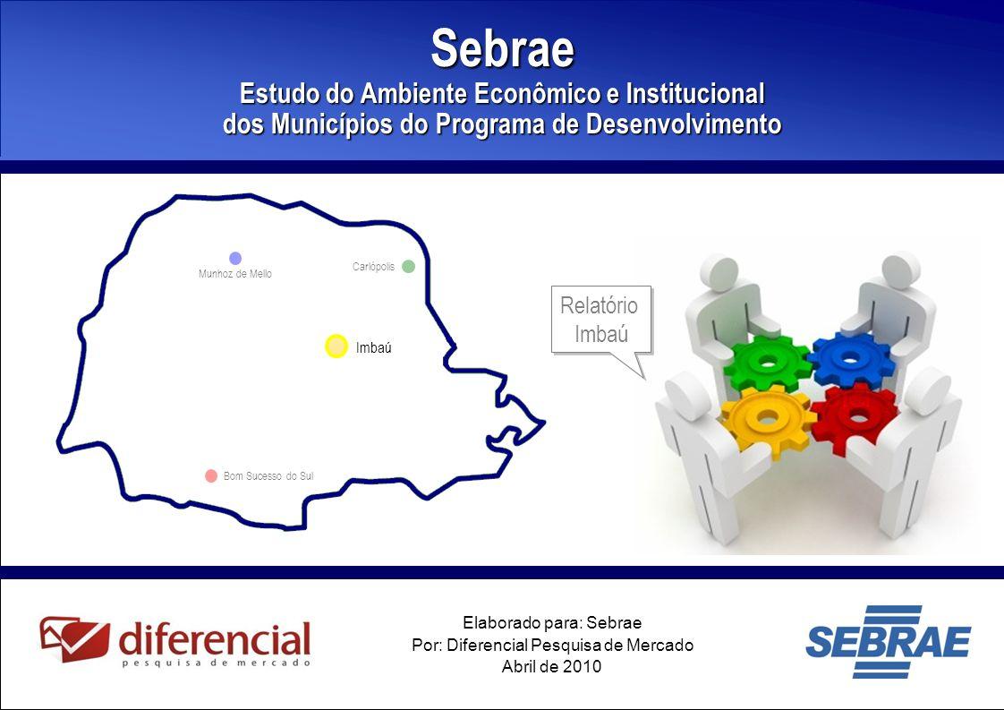1 Elaborado para: Sebrae Por: Diferencial Pesquisa de Mercado Abril de 2010 Sebrae Estudo do Ambiente Econômico e Institucional dos Municípios do Prog