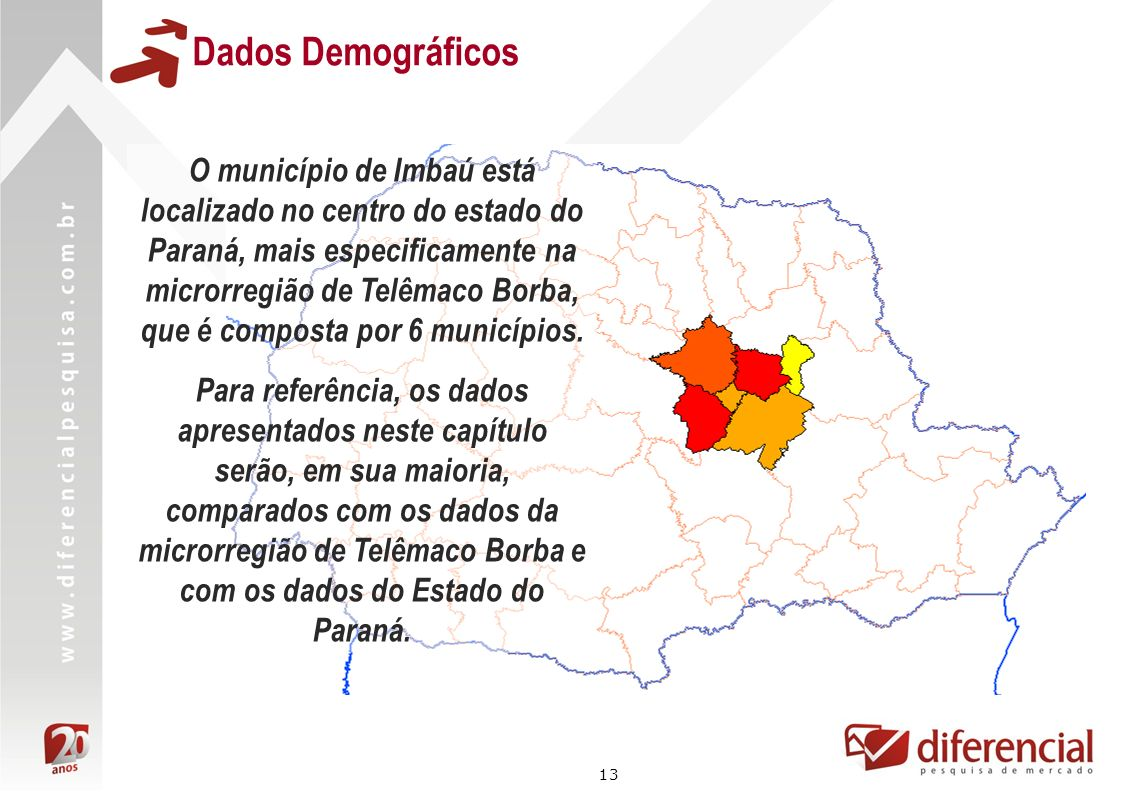 13 Dados Demográficos O município de Imbaú está localizado no centro do estado do Paraná, mais especificamente na microrregião de Telêmaco Borba, que