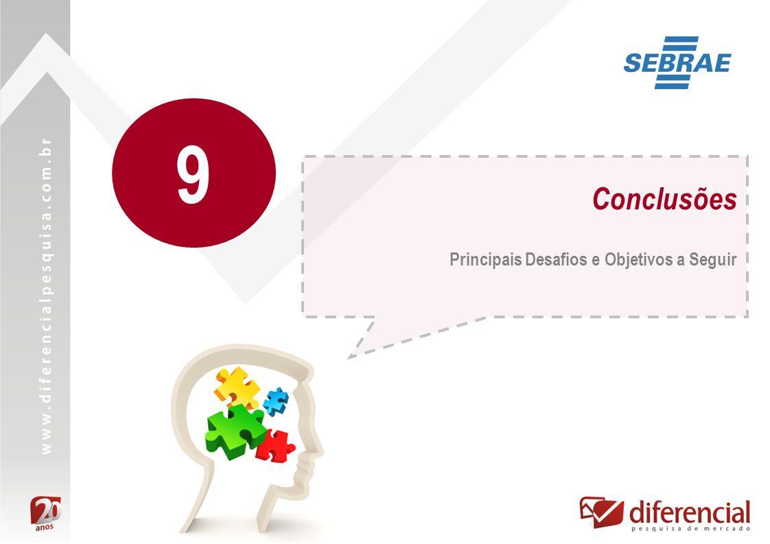 Conclusões Principais Desafios e Objetivos a Seguir 9