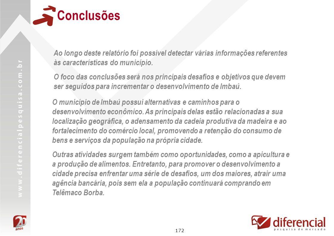 172 Conclusões Ao longo deste relatório foi possível detectar várias informações referentes às características do município. O foco das conclusões ser