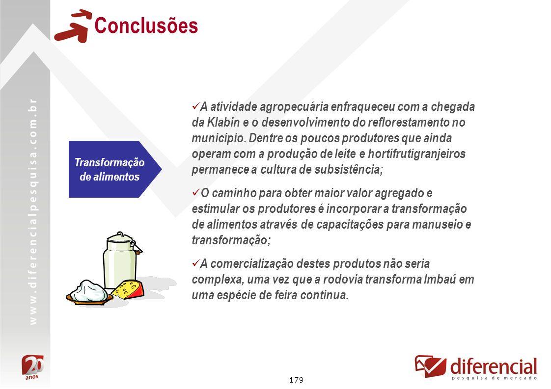 179 Conclusões Transformação de alimentos A atividade agropecuária enfraqueceu com a chegada da Klabin e o desenvolvimento do reflorestamento no munic