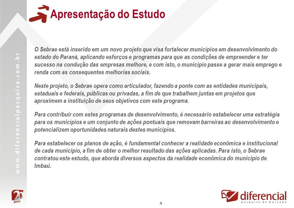 165 Avaliação do Ambiente Econômico e Social Oferta de Empregos Municípios Acredita que falta emprego na cidade.