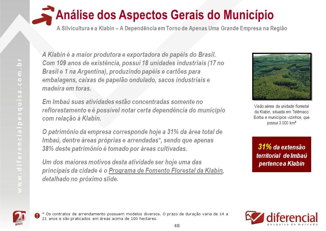 48 A Klabin é a maior produtora e exportadora de papéis do Brasil. Com 109 anos de existência, possui 18 unidades industriais (17 no Brasil e 1 na Arg