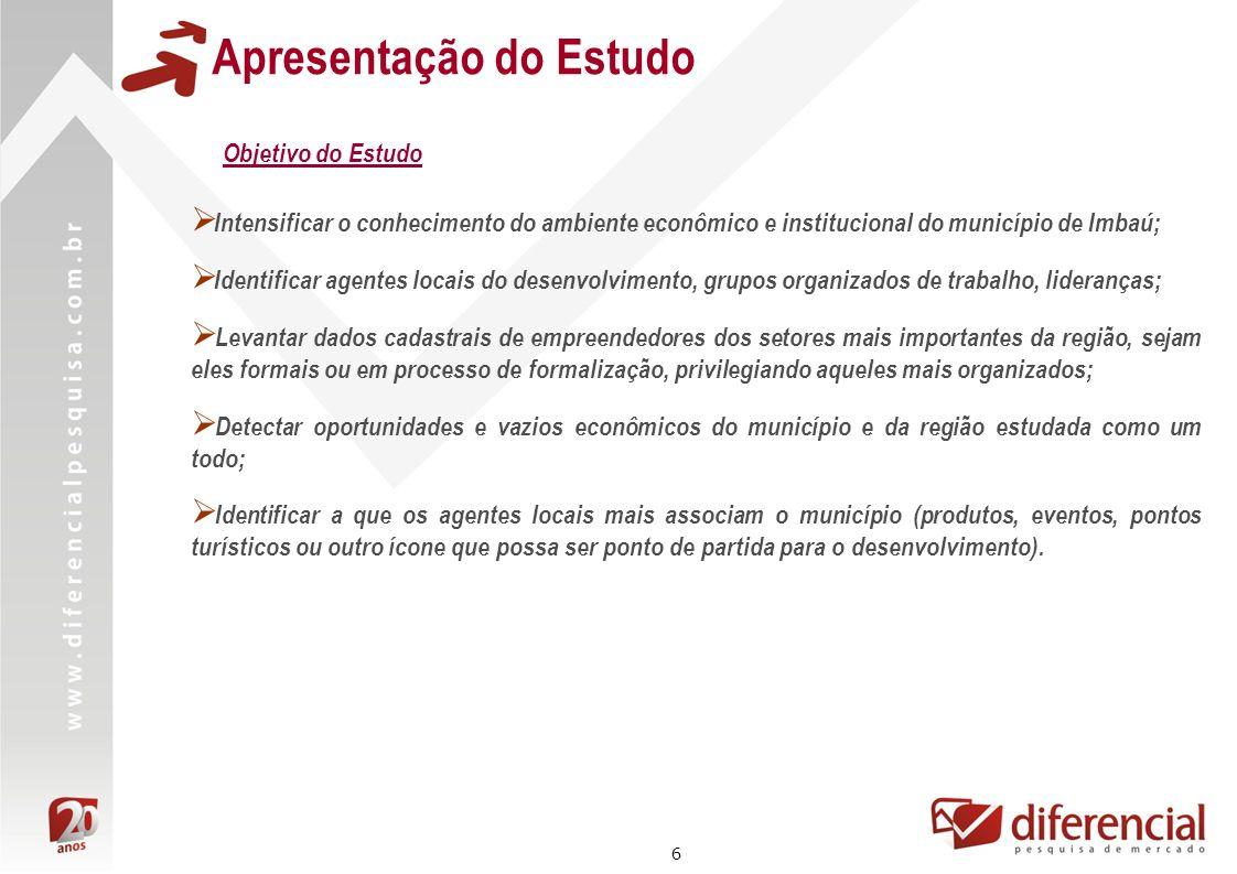 6 Apresentação do Estudo Objetivo do Estudo Intensificar o conhecimento do ambiente econômico e institucional do município de Imbaú; Identificar agent