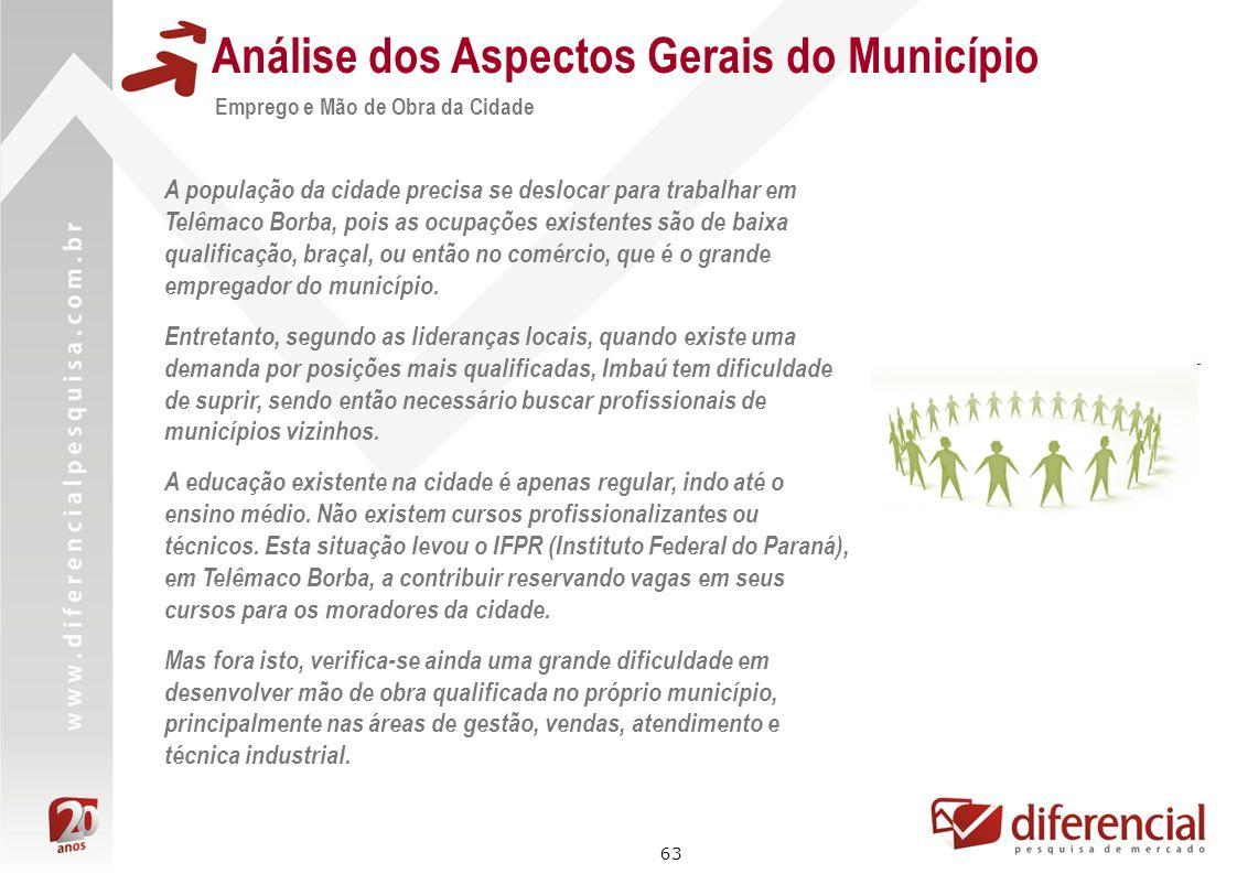 63 Análise dos Aspectos Gerais do Município Emprego e Mão de Obra da Cidade A população da cidade precisa se deslocar para trabalhar em Telêmaco Borba