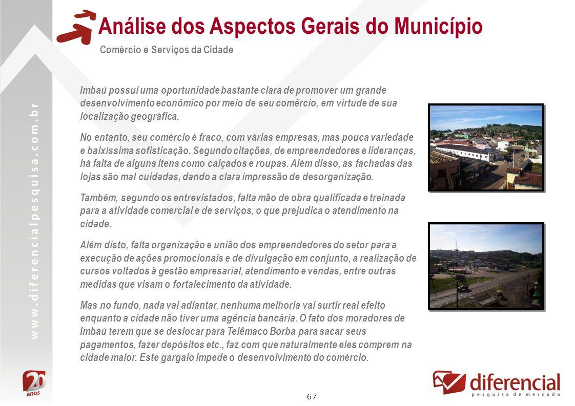 67 Análise dos Aspectos Gerais do Município Comércio e Serviços da Cidade Imbaú possui uma oportunidade bastante clara de promover um grande desenvolv