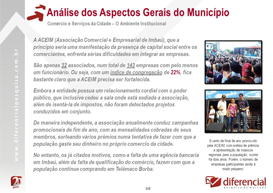 68 Análise dos Aspectos Gerais do Município Comércio e Serviços da Cidade – O Ambiente Institucional A ACEIM (Associação Comercial e Empresarial de Im