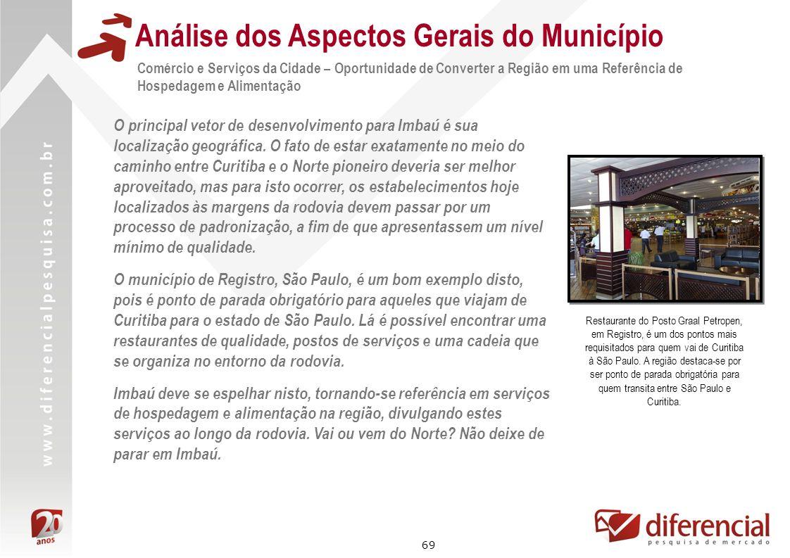 69 Análise dos Aspectos Gerais do Município Comércio e Serviços da Cidade – Oportunidade de Converter a Região em uma Referência de Hospedagem e Alime
