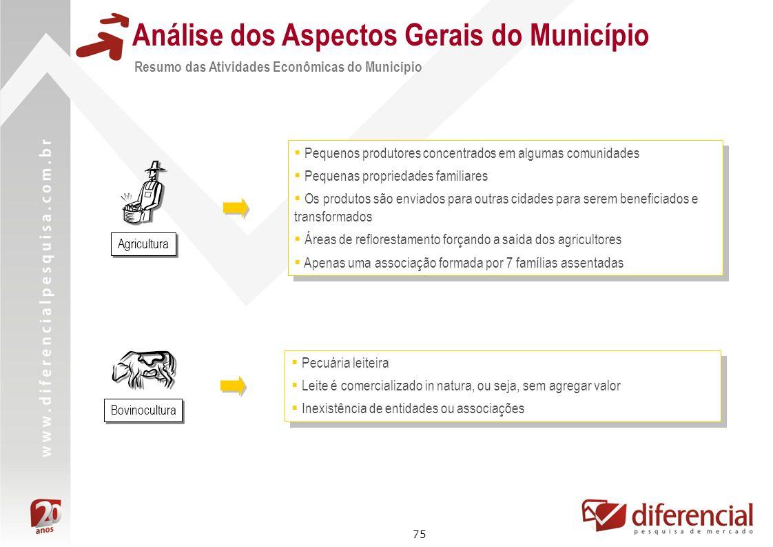 75 Análise dos Aspectos Gerais do Município Resumo das Atividades Econômicas do Município Pequenos produtores concentrados em algumas comunidades Pequ