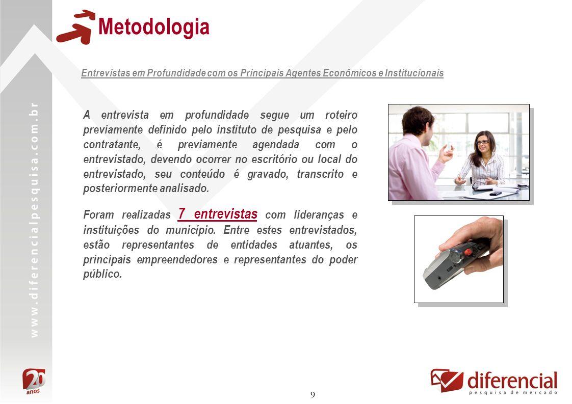 20 Dados Demográficos Empregos Formais e PEA (População Economicamente Ativa) – 2007 Cidade Relação entre PEA e Empregos Formais Doutor Ulysses1,8 Munhoz de Mello2,0 Bocaiúva do Sul2,3 Cerro Azul2,4 Rio Branco do Sul2,4 Itaperuçu2,8 Adrianópolis2,8 Bom Sucesso do Sul3,1 Tunas Paraná3,2 Carlópolis3,6 Imbaú4,9 Fonte: BDE-IPARDES (IBGE), RAIS-MTE