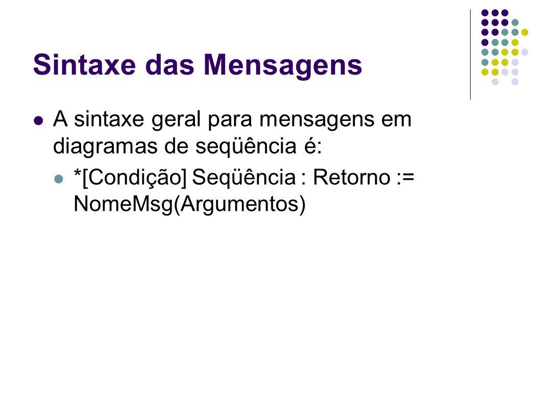 Sintaxe das Mensagens A sintaxe geral para mensagens em diagramas de seqüência é: *[Condição] Seqüência : Retorno := NomeMsg(Argumentos)