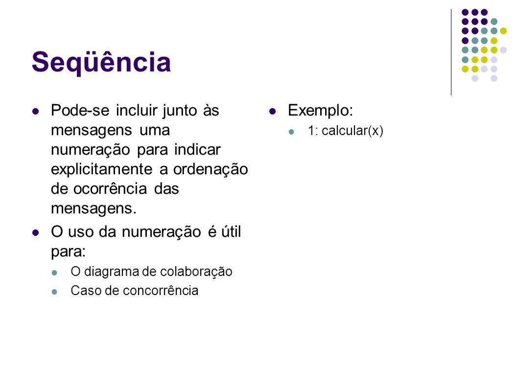Seqüência Pode-se incluir junto às mensagens uma numeração para indicar explicitamente a ordenação de ocorrência das mensagens. O uso da numeração é ú