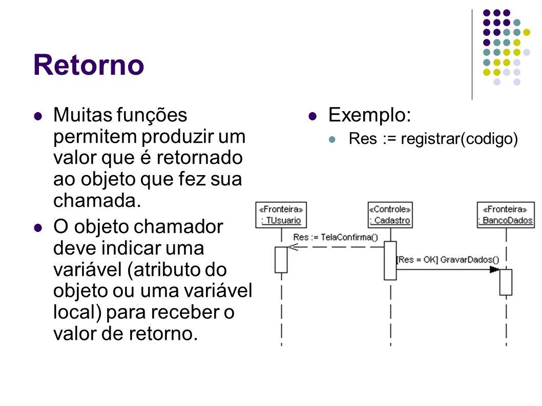 Retorno Muitas funções permitem produzir um valor que é retornado ao objeto que fez sua chamada. O objeto chamador deve indicar uma variável (atributo