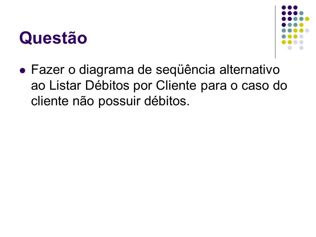Questão Fazer o diagrama de seqüência alternativo ao Listar Débitos por Cliente para o caso do cliente não possuir débitos.