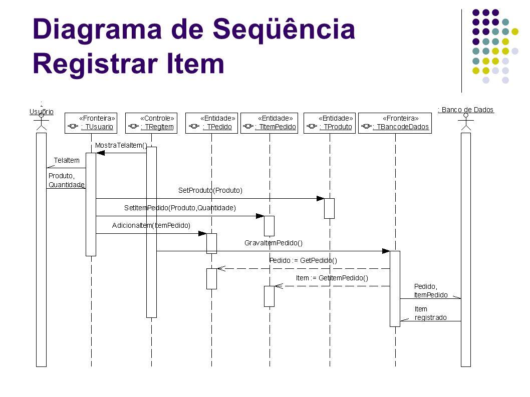 Diagrama de Seqüência Registrar Item