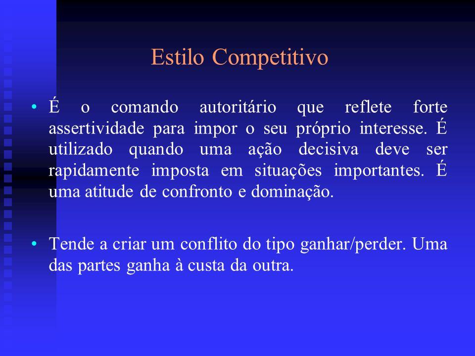 Estilo Competitivo É o comando autoritário que reflete forte assertividade para impor o seu próprio interesse. É utilizado quando uma ação decisiva de