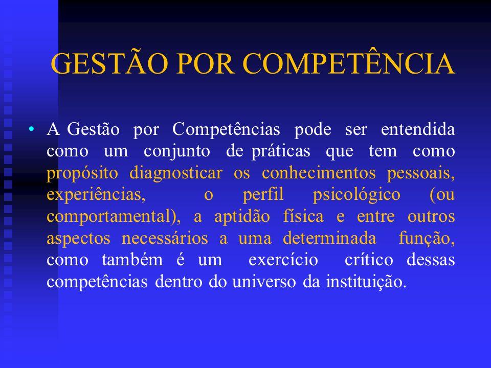 GESTÃO POR COMPETÊNCIA A Gestão por Competências pode ser entendida como um conjunto de práticas que tem como propósito diagnosticar os conhecimentos