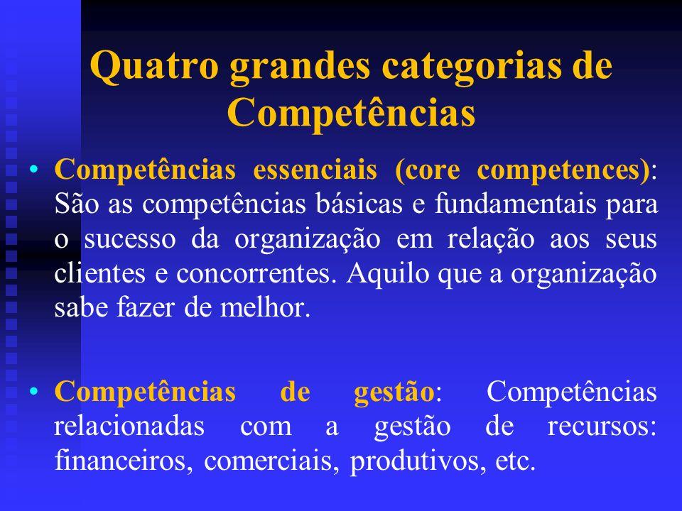 Quatro grandes categorias de Competências Competências essenciais (core competences): São as competências básicas e fundamentais para o sucesso da org