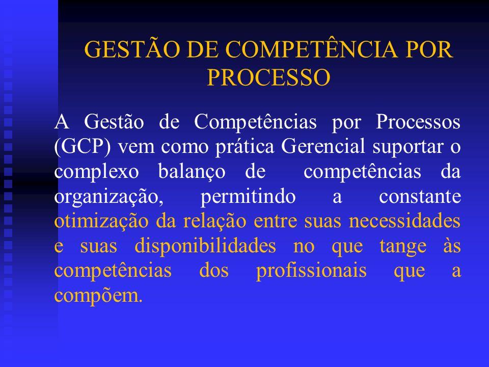 GESTÃO DE COMPETÊNCIA POR PROCESSO A Gestão de Competências por Processos (GCP) vem como prática Gerencial suportar o complexo balanço de competências