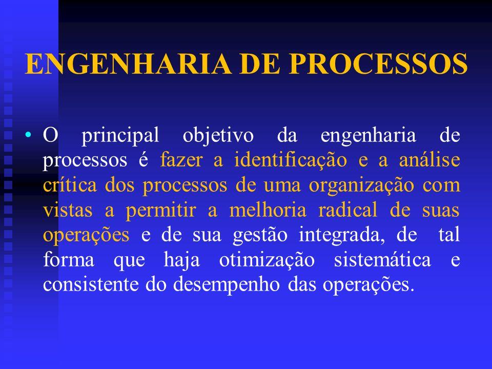 ENGENHARIA DE PROCESSOS O principal objetivo da engenharia de processos é fazer a identificação e a análise crítica dos processos de uma organização c