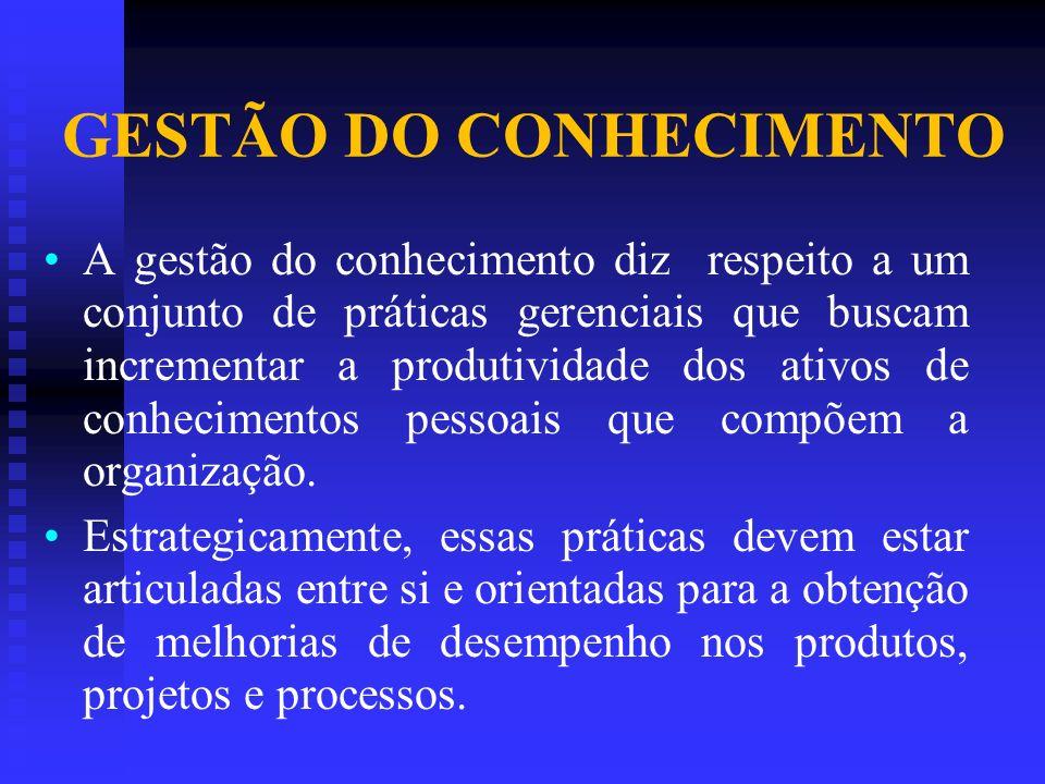 GESTÃO DO CONHECIMENTO A gestão do conhecimento diz respeito a um conjunto de práticas gerenciais que buscam incrementar a produtividade dos ativos de