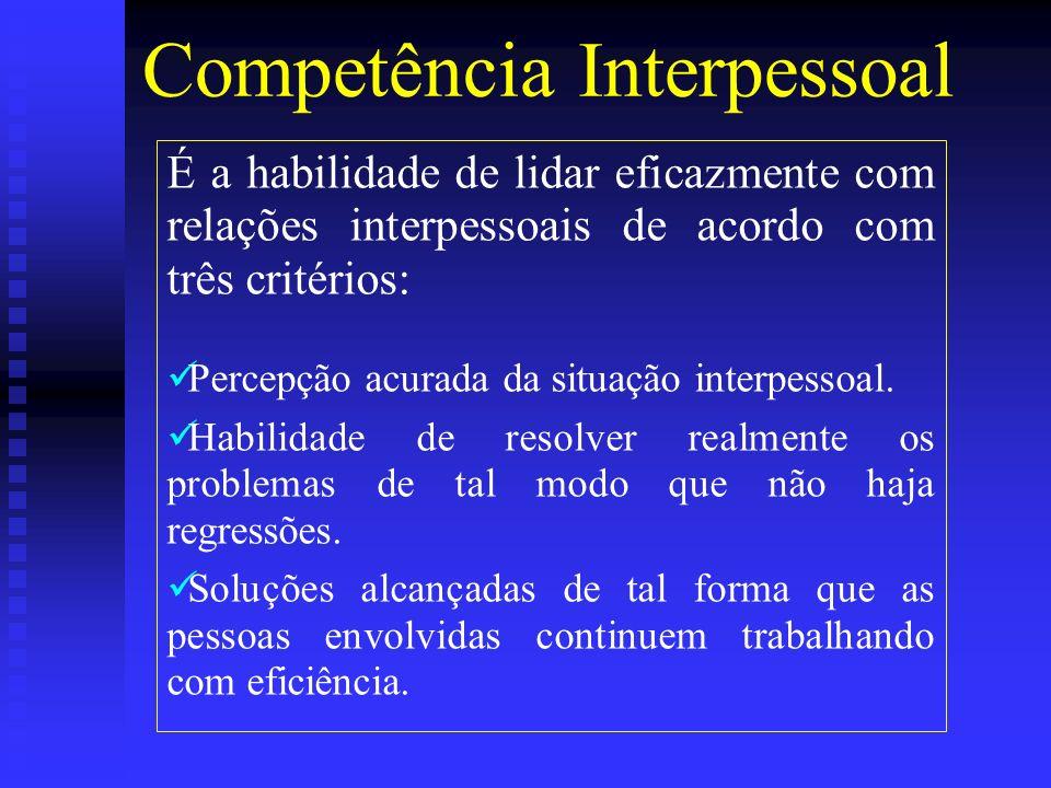 Competência Interpessoal É a habilidade de lidar eficazmente com relações interpessoais de acordo com três critérios: Percepção acurada da situação in
