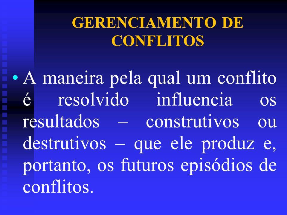 GERENCIAMENTO DE CONFLITOS A maneira pela qual um conflito é resolvido influencia os resultados – construtivos ou destrutivos – que ele produz e, port