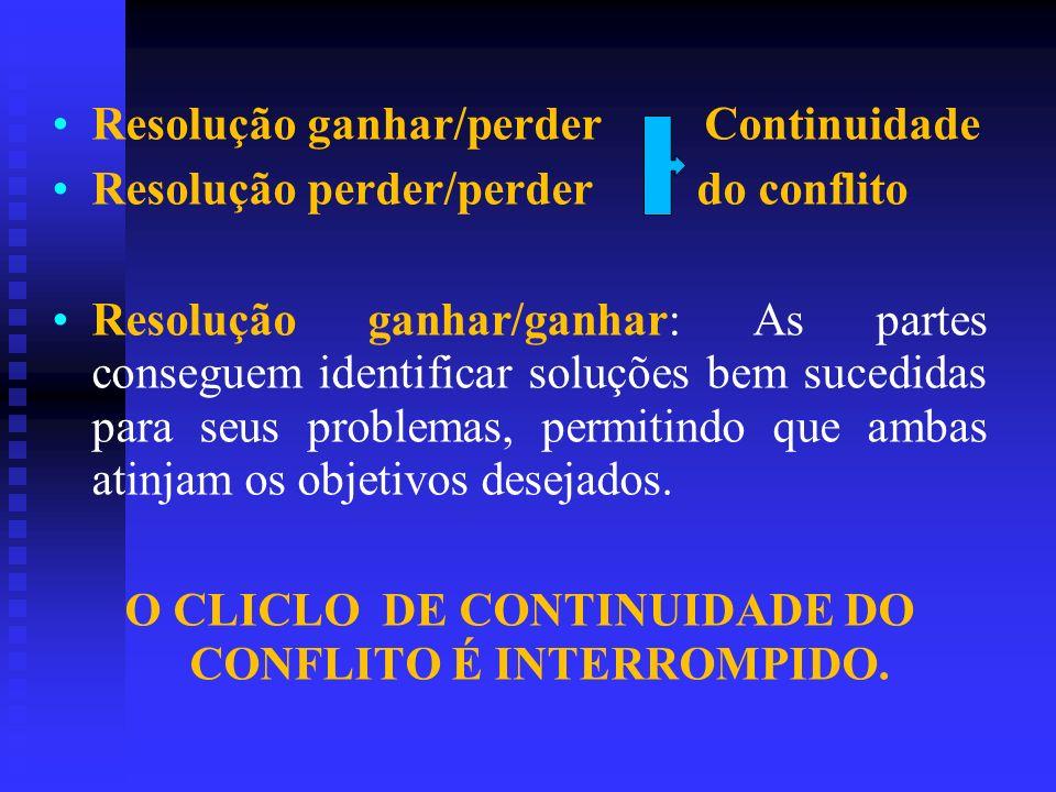 Estilos de administração de conflitos Estilo de Evitação Reflete uma postura nem assertiva e nem cooperativa, na pretensão de evitar ou fugir ao conflito.