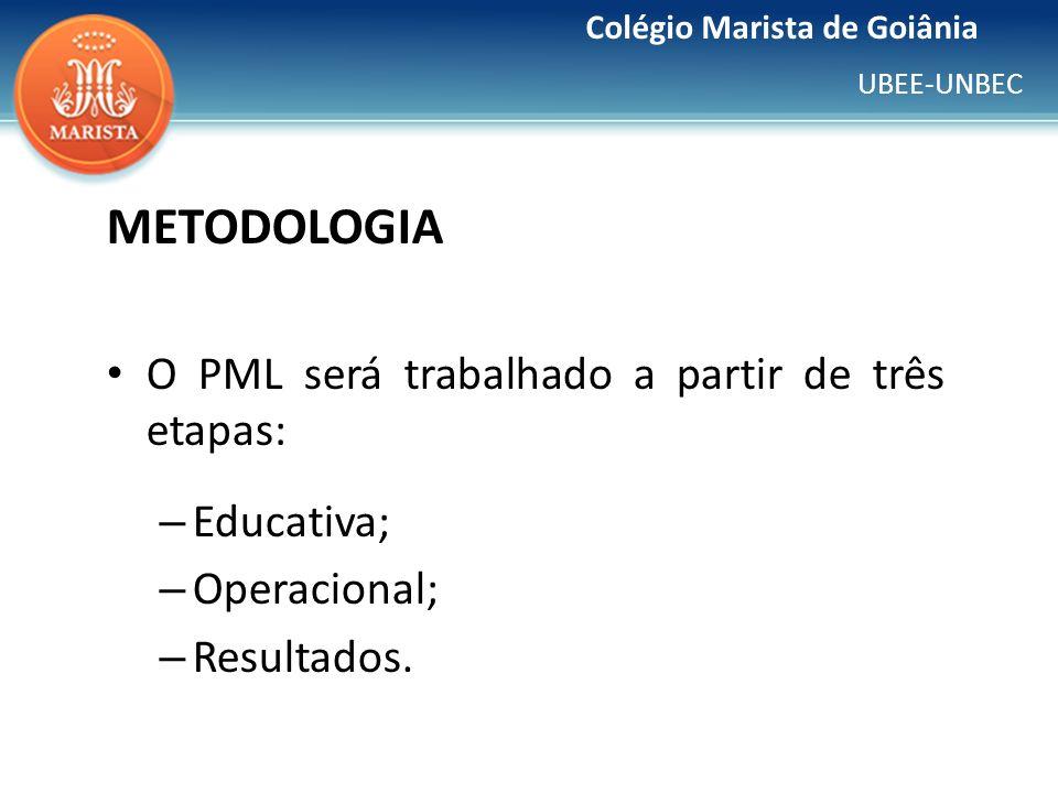 UBEE-UNBEC Colégio Marista de Goiânia METODOLOGIA O PML será trabalhado a partir de três etapas: – Educativa; – Operacional; – Resultados.