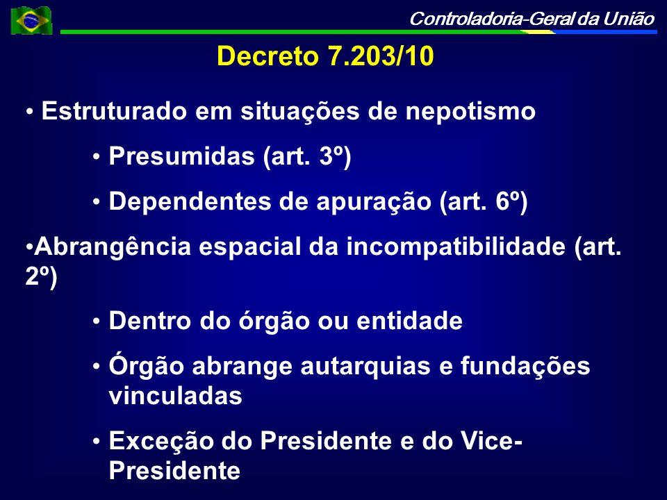 Controladoria-Geral da União Decreto 7.203/10 Estruturado em situações de nepotismo Presumidas (art. 3º) Dependentes de apuração (art. 6º) Abrangência