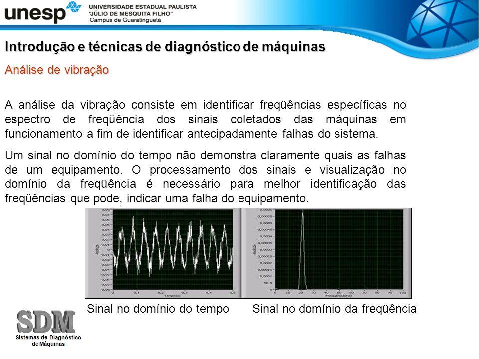 Análise de vibração A análise da vibração consiste em identificar freqüências específicas no espectro de freqüência dos sinais coletados das máquinas