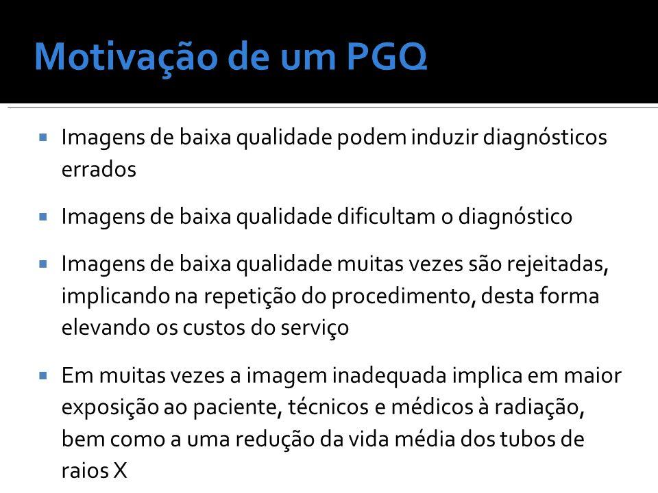 Motivação de um PGQ Imagens de baixa qualidade podem induzir diagnósticos errados Imagens de baixa qualidade dificultam o diagnóstico Imagens de baixa