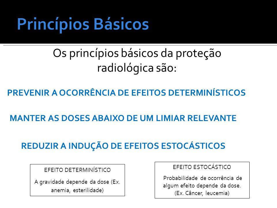 Os princípios básicos da proteção radiológica são: PREVENIR A OCORRÊNCIA DE EFEITOS DETERMINÍSTICOS MANTER AS DOSES ABAIXO DE UM LIMIAR RELEVANTE REDU