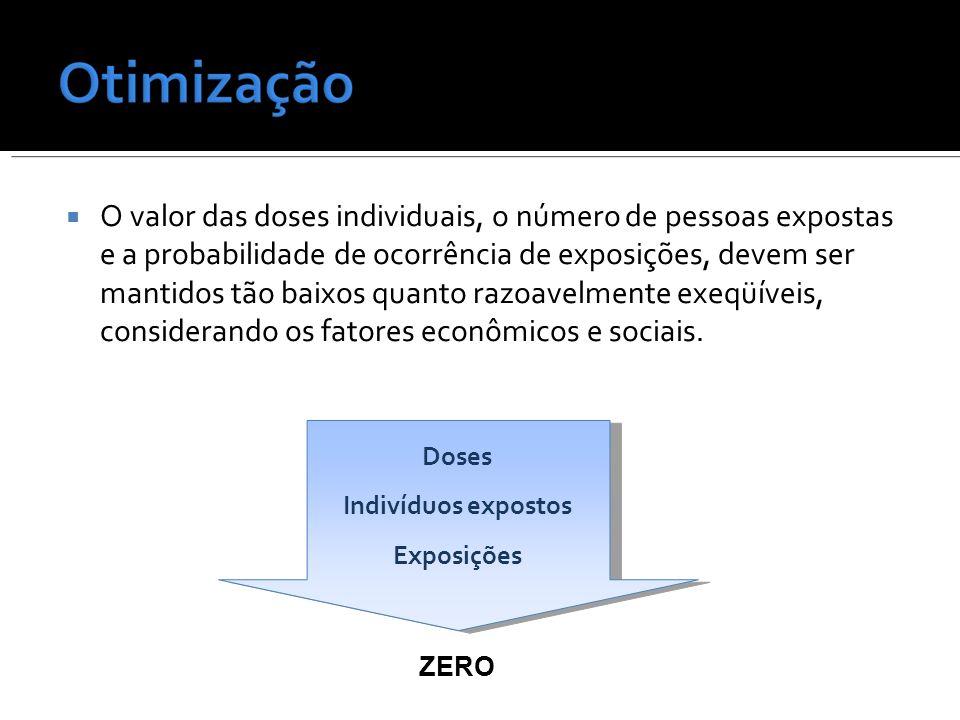 O valor das doses individuais, o número de pessoas expostas e a probabilidade de ocorrência de exposições, devem ser mantidos tão baixos quanto razoav
