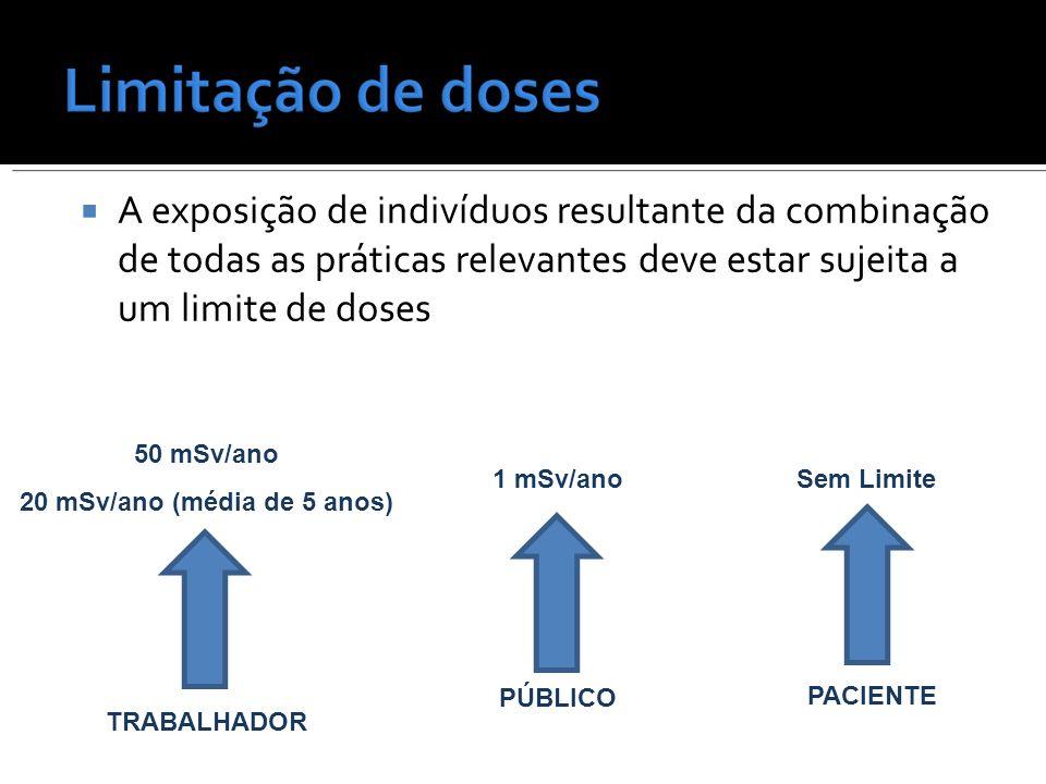 A exposição de indivíduos resultante da combinação de todas as práticas relevantes deve estar sujeita a um limite de doses 50 mSv/ano 20 mSv/ano (médi