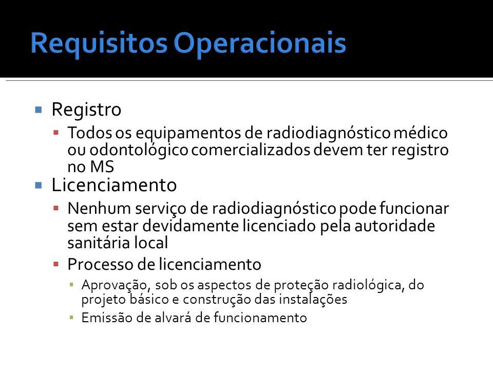 Registro Todos os equipamentos de radiodiagnóstico médico ou odontológico comercializados devem ter registro no MS Licenciamento Nenhum serviço de rad