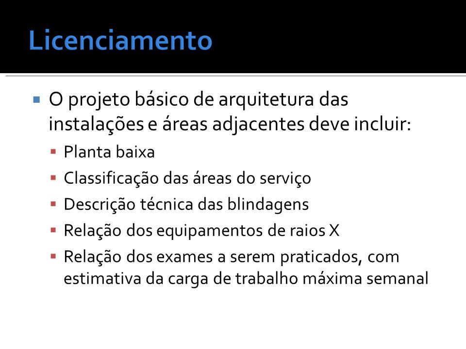 O projeto básico de arquitetura das instalações e áreas adjacentes deve incluir: Planta baixa Classificação das áreas do serviço Descrição técnica das