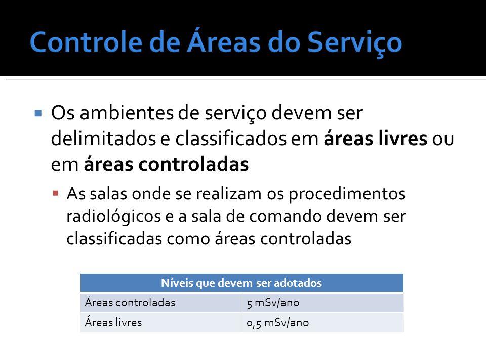 Os ambientes de serviço devem ser delimitados e classificados em áreas livres ou em áreas controladas As salas onde se realizam os procedimentos radio