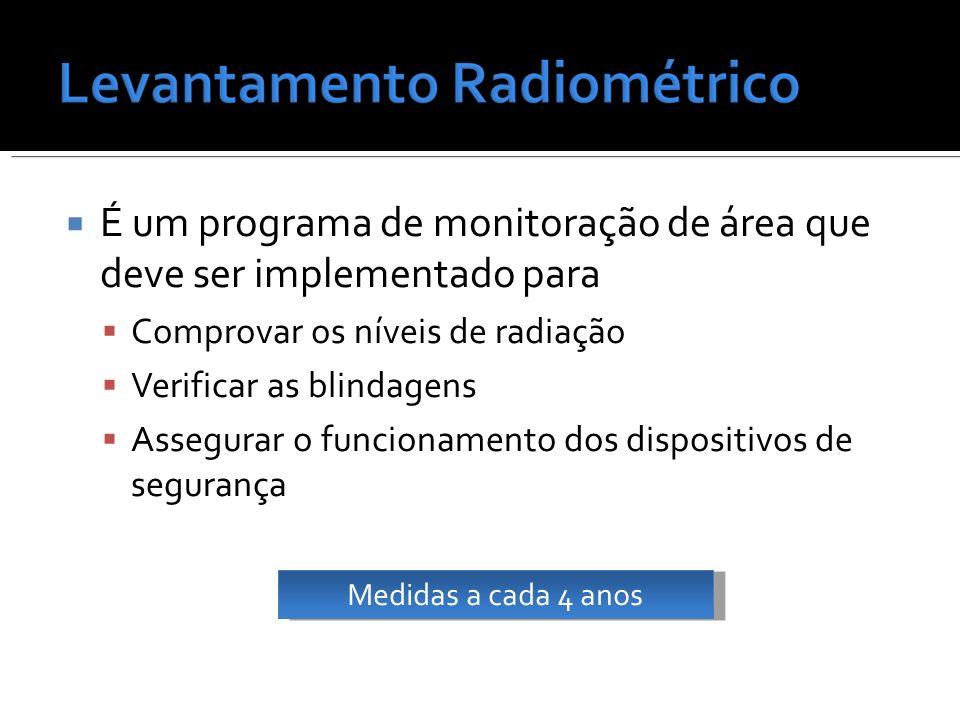 É um programa de monitoração de área que deve ser implementado para Comprovar os níveis de radiação Verificar as blindagens Assegurar o funcionamento