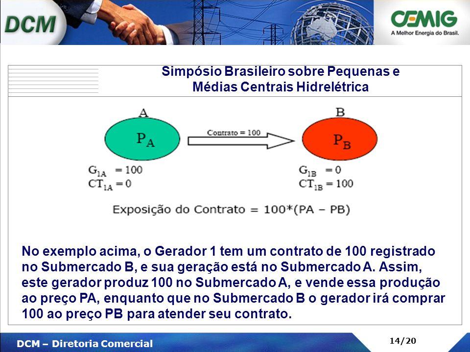 V DCM – Diretoria Comercial 14/20 Simpósio Brasileiro sobre Pequenas e Médias Centrais Hidrelétrica No exemplo acima, o Gerador 1 tem um contrato de 1