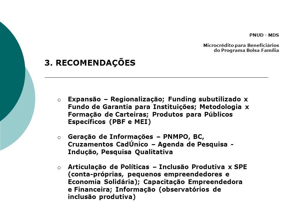 PNUD - MDS Microcrédito para Beneficiários do Programa Bolsa Família 3.