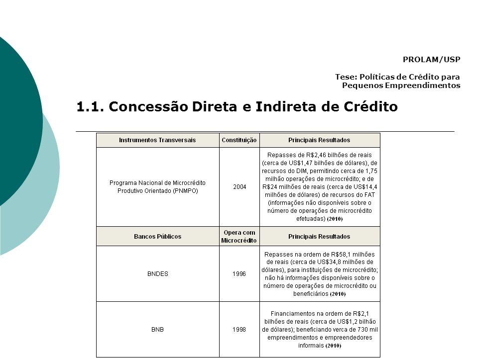PROLAM/USP Tese: Políticas de Crédito para Pequenos Empreendimentos 1.1. Concessão Direta e Indireta de Crédito