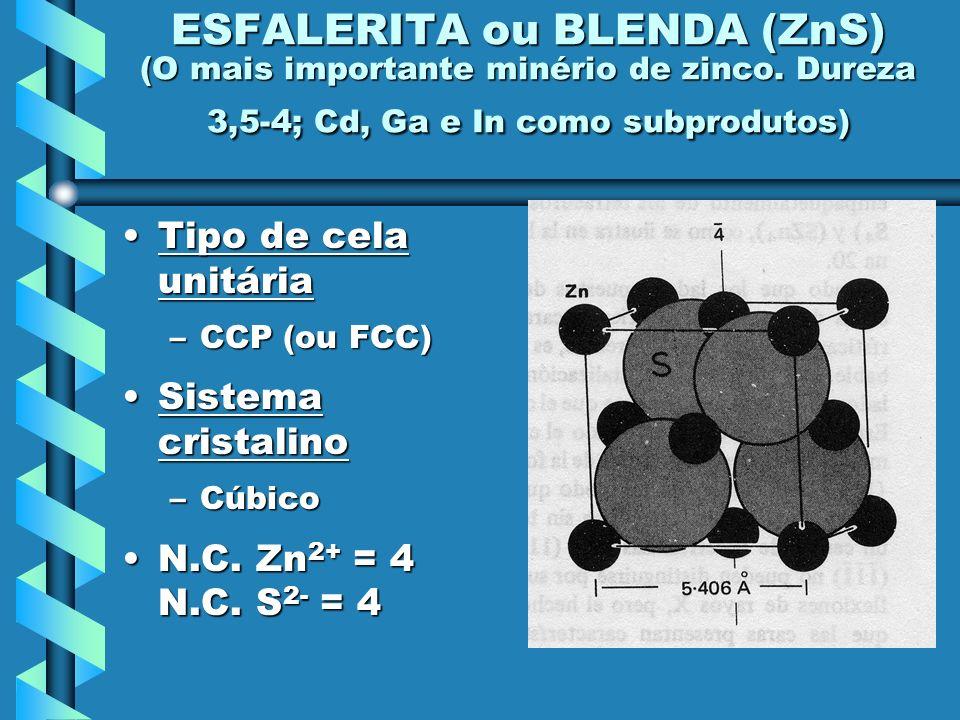 Tipo de cela unitáriaTipo de cela unitária –CCP (ou FCC) Sistema cristalinoSistema cristalino –Cúbico N.C. Zn 2+ = 4 N.C. S 2- = 4N.C. Zn 2+ = 4 N.C.