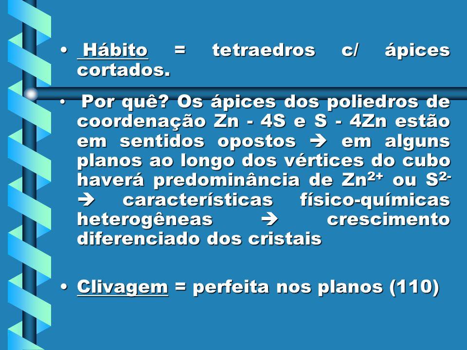 Hábito = tetraedros c/ ápices cortados. Hábito = tetraedros c/ ápices cortados. Por quê? Os ápices dos poliedros de coordenação Zn - 4S e S - 4Zn estã