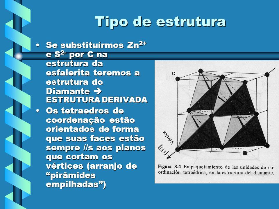Tipo de estrutura Se substituírmos Zn 2+ e S 2- por C na estrutura da esfalerita teremos a estrutura do Diamante ESTRUTURA DERIVADASe substituírmos Zn