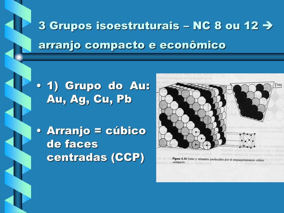 3 Grupos isoestruturais – NC 8 ou 12 arranjo compacto e econômico 1) Grupo do Au: Au, Ag, Cu, Pb1) Grupo do Au: Au, Ag, Cu, Pb Arranjo = cúbico de fac
