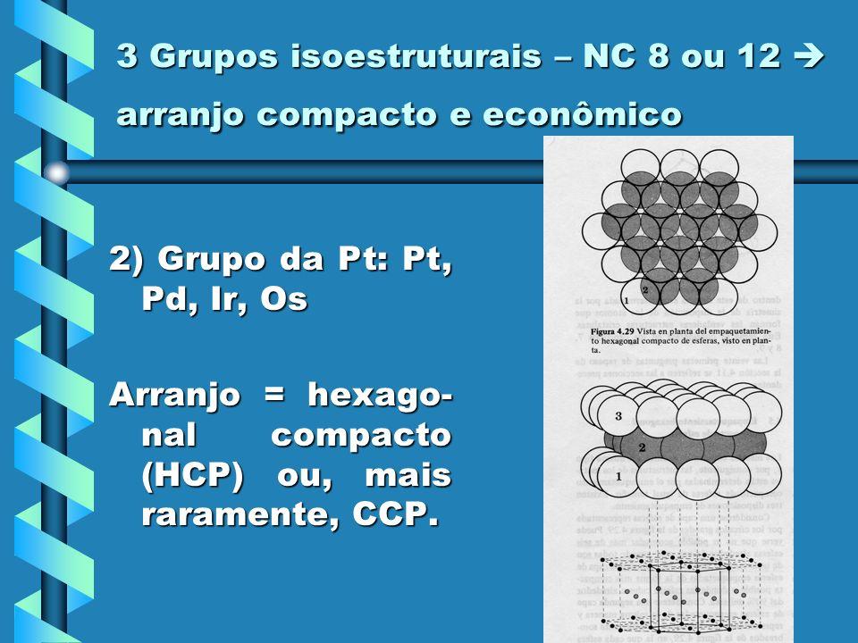 3 Grupos isoestruturais – NC 8 ou 12 arranjo compacto e econômico 2) Grupo da Pt: Pt, Pd, Ir, Os Arranjo = hexago- nal compacto (HCP) ou, mais raramen