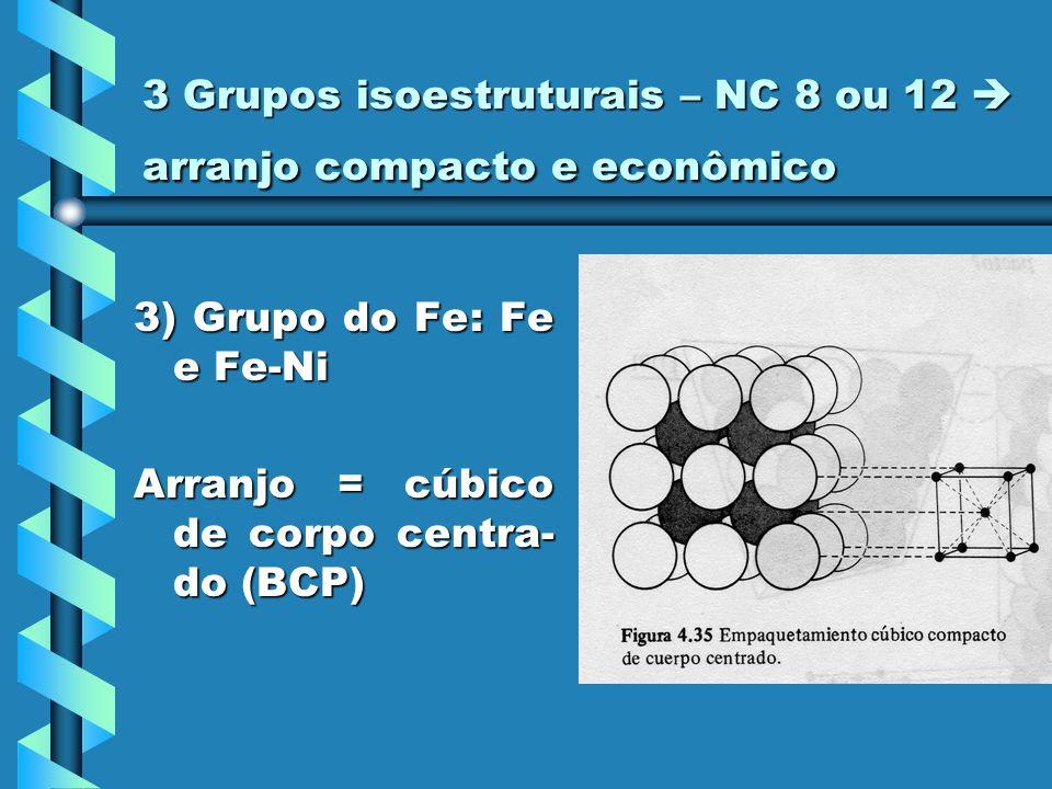 Tipo de cela unitáriaTipo de cela unitária –CCP (ou FCC) Sistema cristalinoSistema cristalino –Cúbico N.C.