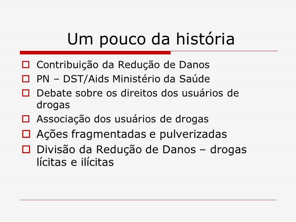 Um pouco da história Contribuição da Redução de Danos PN – DST/Aids Ministério da Saúde Debate sobre os direitos dos usuários de drogas Associação dos