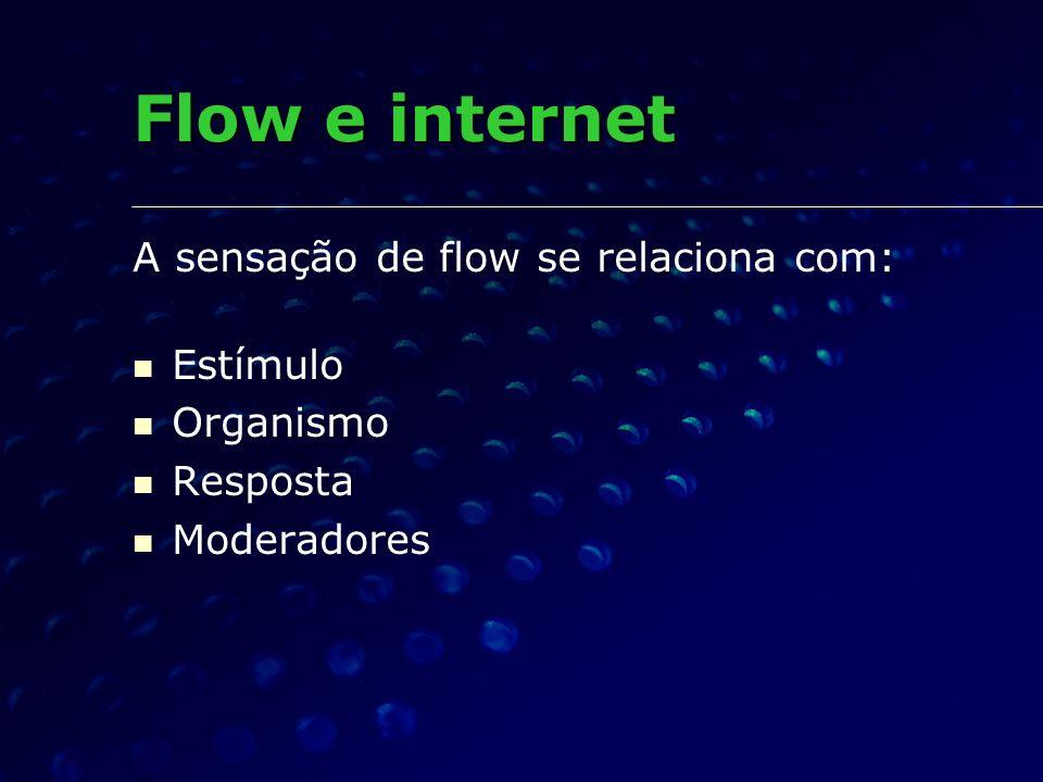 A sensação de flow se relaciona com: Estímulo Organismo Resposta Moderadores Flow e internet